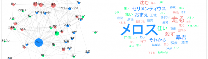 Publications – 早稲田大学 ネットワーク情報システム学研究室